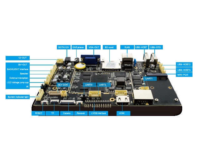 Android 4.4 Mini Computer Board HDMI Out Mini PCIE UART Interface Resolution 1920x1080P